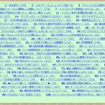 【競馬ニュース】【競馬】2000年頃の競馬板
